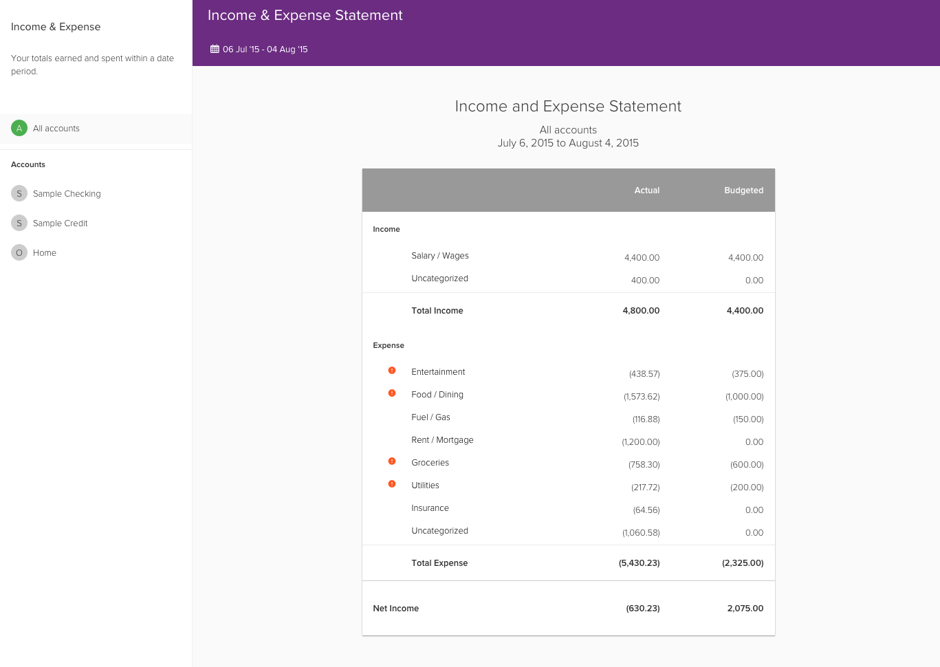 Overview of the Income & Expense statement – Customer Feedback and ...